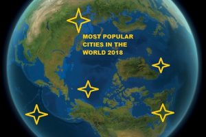 Popular cities in the world
